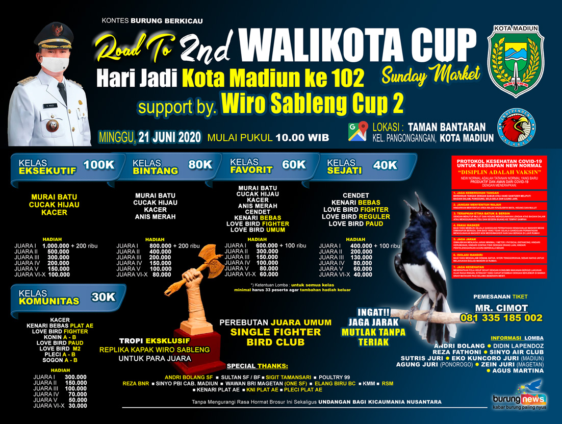 ROAD TO 2nd WALIKOTA CUP MADIUN FEAT WIRO SABLENG CUP 2